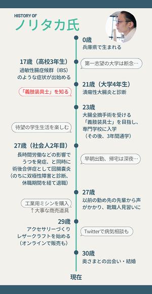 ibd-noritaka5