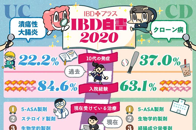IBD白書2020